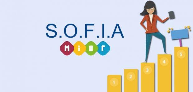 Logo Piattaforma Sofia